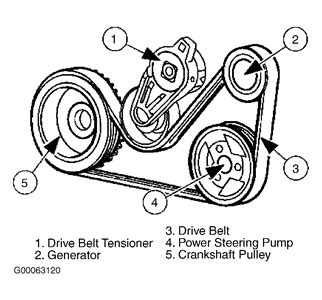 Solved How Route The Auxiliary Drive Belt