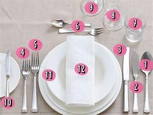 Tisch Richtig Eindecken : 25 best ideas about tisch eindecken on pinterest ein ~ Lizthompson.info Haus und Dekorationen