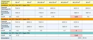 Meilleur Pompe A Chaleur : meilleur pompe a chaleur piscine economisez de l 39 nergie ~ Melissatoandfro.com Idées de Décoration