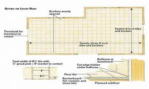 Room layout tools roof layout drawing tile layout for Wall tile layout tool