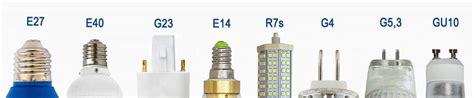 Какие бывают лампы для освещения обзор разнообразия типов. Электрические лампы виды их использование