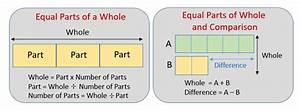 Division Word Problems  Examples  Solutions  Diagrams  Videos