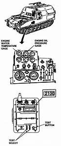 9  Coolant Check  Engine Oil Pressure Gage Test