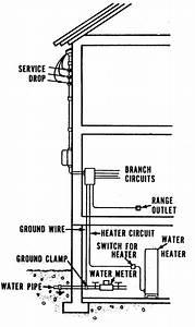 Hh52p W  Base Wiring Diagram