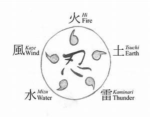 Five Kage Symbol from Naruto by KyokoKerasaki on DeviantArt