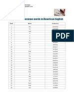 1000 Most Common French Words   Grammatical Gender   Verb