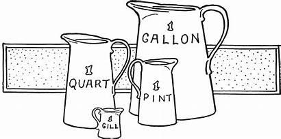 Liquid Clipart Volume Measurement Measures Clip Capacity