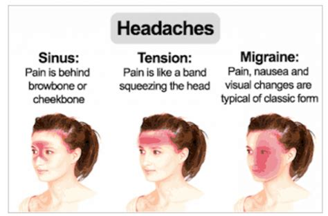 types  headache   solutions