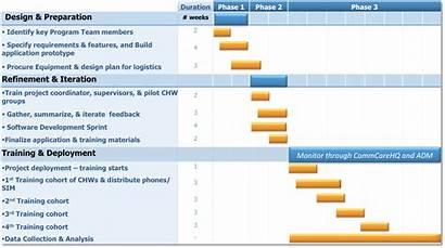 Implementation Implement Plans Confluence Sample Jira Api