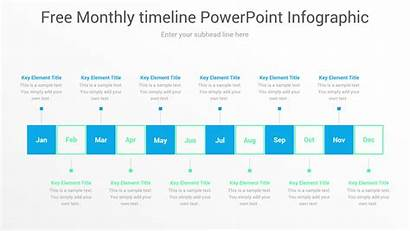 Timeline Monthly Powerpoint Infographic Ciloart Ppt Infographics