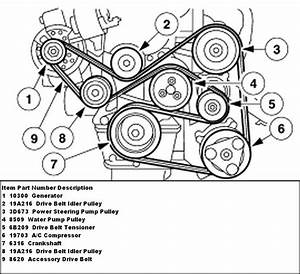 1998 Ford  Where Is The Water Pump Located And How Long