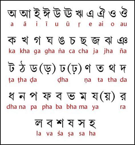 bangla letters practice writing ignorant muslim