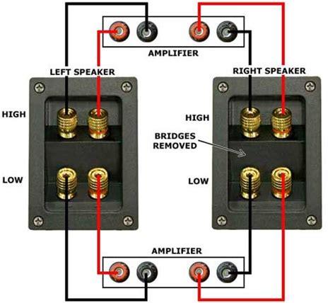 test denon avr  amplificateur av hd  hdfever