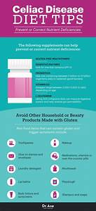 The Foods That Cause  U0026 Treat Celiac Disease
