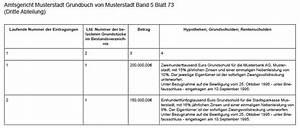 Unterschied Grundschuld Hypothek : unterschiede zwischen grundschuld und hypothek ~ Orissabook.com Haus und Dekorationen