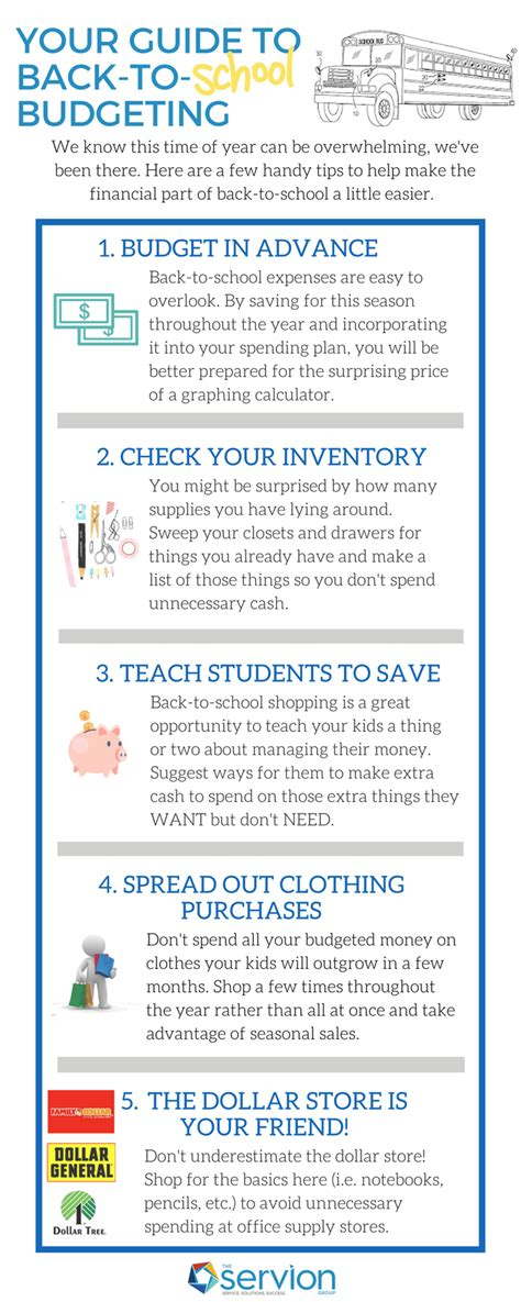 infographic   school budgeting tips
