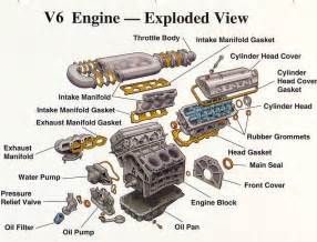 V6 Engine   Exploded View - Car Bikes And Other Automobiles