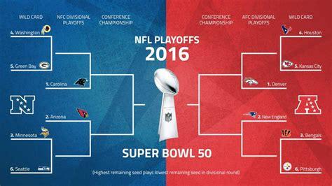 nfl playoffs  schedule patriots travel  denver