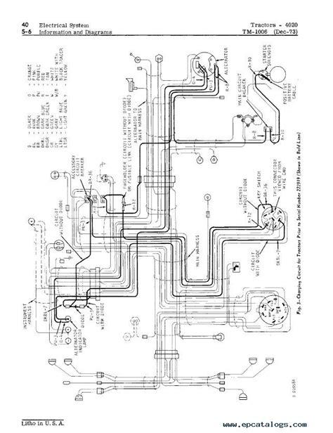 John Deere Tractors Technical Manual