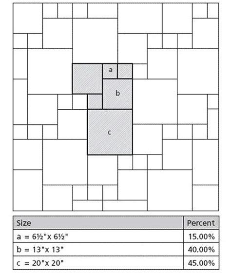 three tile pattern layout tile layout patterns using 3 tile sizes in the plan by tiler in belfast northern ireland mini