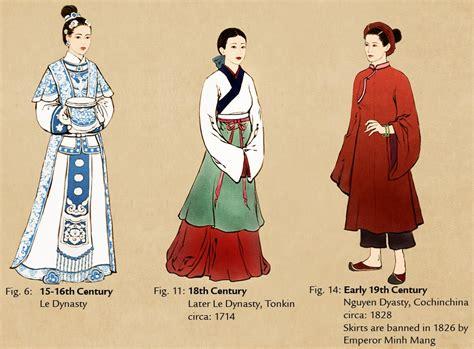 Evolution Of Vietnamese Clothing