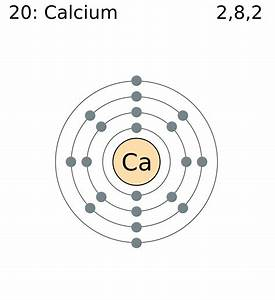 If You Were To Draw Electron Shell Diagrams For Calcium