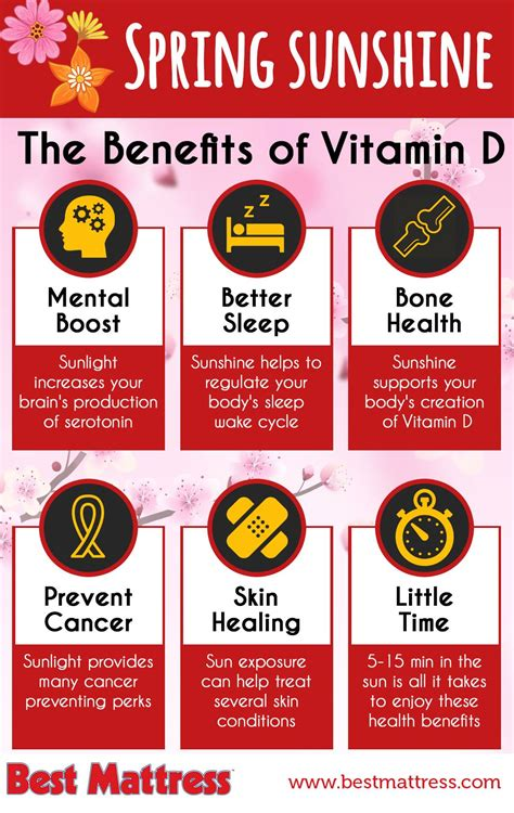 spring sunshine benefits  vitamin   mattress