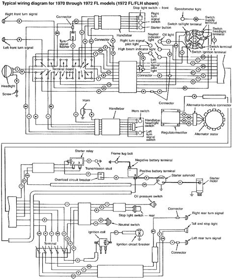 Need Simplified Pole Ignition Switch Wiring Diagram