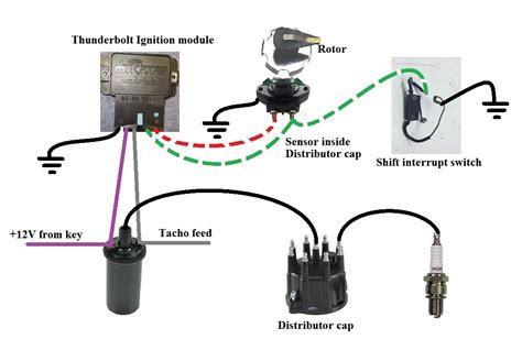 How Mercruiser Thunderbolt ignition systems work. Page: 1 ...