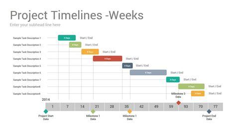 project timelines keynote template slidesalad