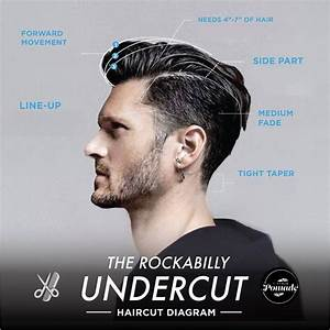 13 Of The Hottest Undercut Men U0026 39 S Hairstyles Of 2015 For
