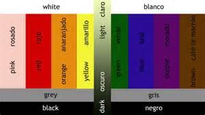Spanish Colornames