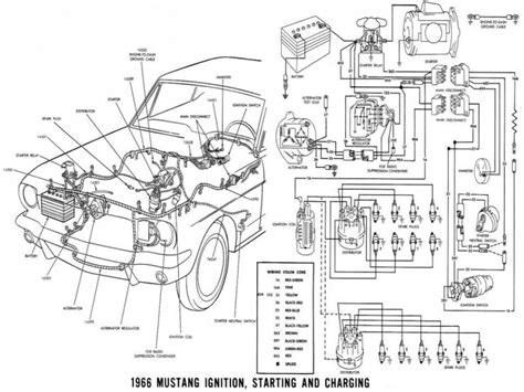 Wiring Diagram For 2002 Ford Ranger by 2002 Ford Explorer Starter Diagram Wiring Forums