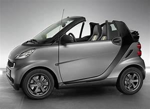 Smart Fortwo 2 : smart fortwo edition urbanstyle uk pricing announced autoevolution ~ Medecine-chirurgie-esthetiques.com Avis de Voitures