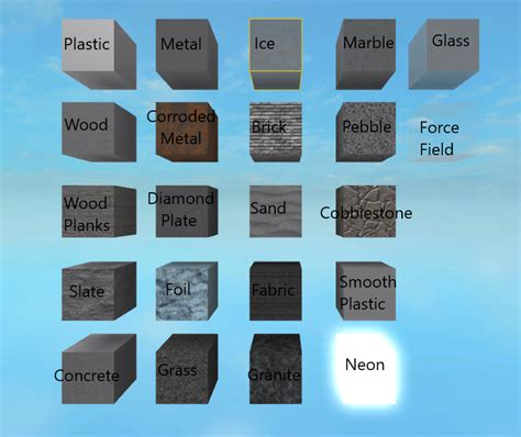 codes  unboxing simulator wikia strucidcodescom