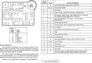 2000 ford focus repair manual 1991 ford mustang dash fuse diagram layout