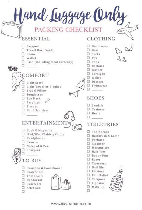 travel checklist  holiday carry  guide  packing