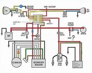 Suzuki Motorcycle Wiring Diagram Em 2020