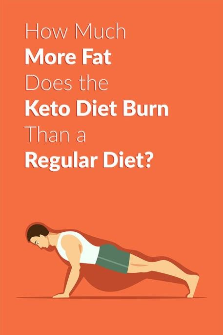 How Much More Fat Does the Keto Diet Burn Than a Regular