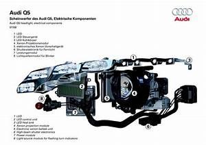 Led Scheinwerfer Auto : led licht im automobil ~ Kayakingforconservation.com Haus und Dekorationen