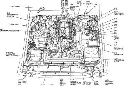 1986 302 Engine Wiring Diagram by Temp Sensor Location Ford F150 Forum Community Of Ford