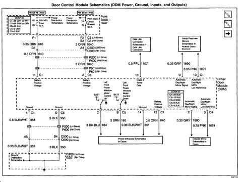 similiar wire diagram 2003 cadillac sts keywords cadillac sts fuse box diagram wiring cadillac get
