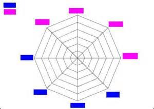 Graph Templates For Excel Blank Worksheet Template Worksheet Workbook Site