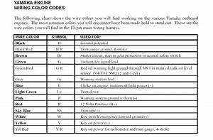 2009 Yamaha Harness Wiring Diagram