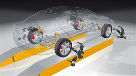 Car Wheel Alignment Systems