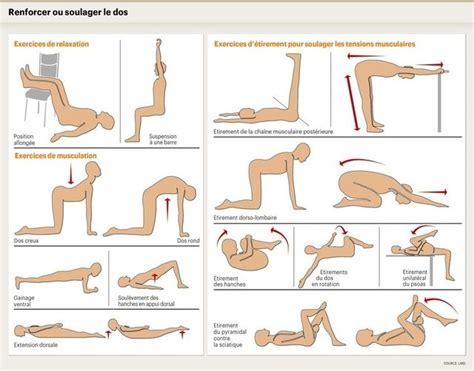 canapé mal de dos lombalgie le mal de dos résulte souvent d un problème