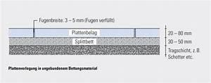 Terrassenplatten Verlegen Auf Splitt : terrassenplatten in splitt legen ~ Whattoseeinmadrid.com Haus und Dekorationen