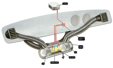 fix  car heater   car works