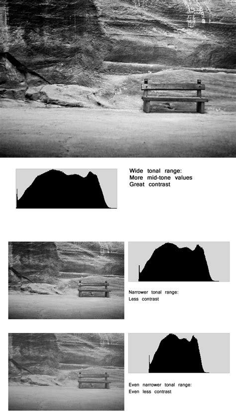 Light & Photography: Exposure and Tonal Range Considerations