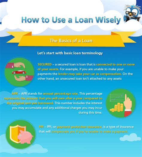 How To Use A Loan Wisely Infographic
